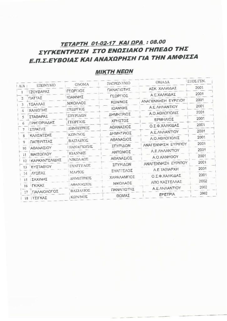 ΕΠΣ Ευβοίας: Η λίστα των ποδοσφαιριστών (νέων και παίδων) για την Άμφισσα Scan0440 page 001
