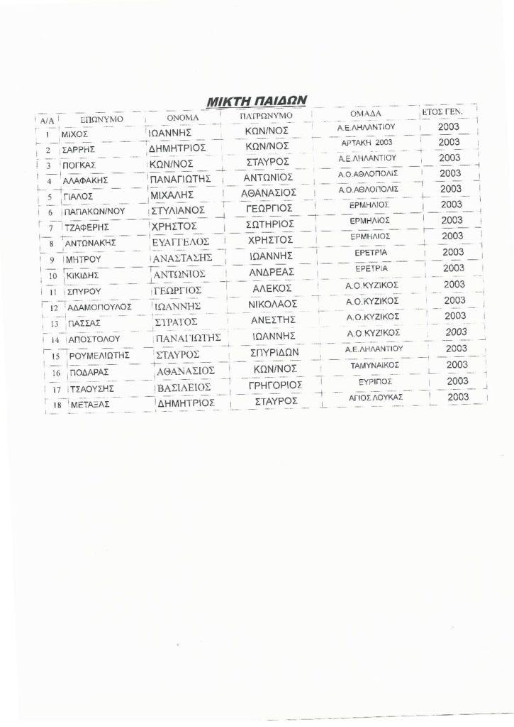 ΕΠΣ Ευβοίας: Η λίστα των ποδοσφαιριστών (νέων και παίδων) για την Άμφισσα Scan0440 page 002