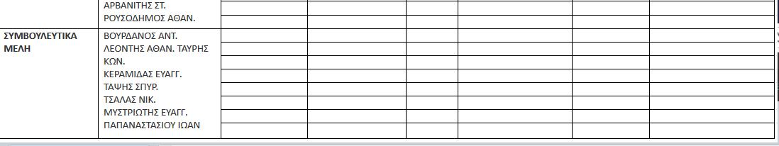 Το νέο Διοικητικό συμβούλιο του Ηρακλή Ψαχνών και  η κατανομή των θέσεων στην ομάδα                                     23