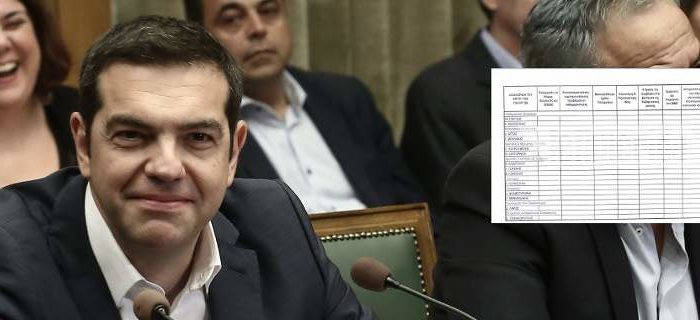 Ο Τσίπρας βάζει τους βουλευτές του ΣΥΡΙΖΑ να βαθμολογήσουν τους υπουργούς [έγγραφο]