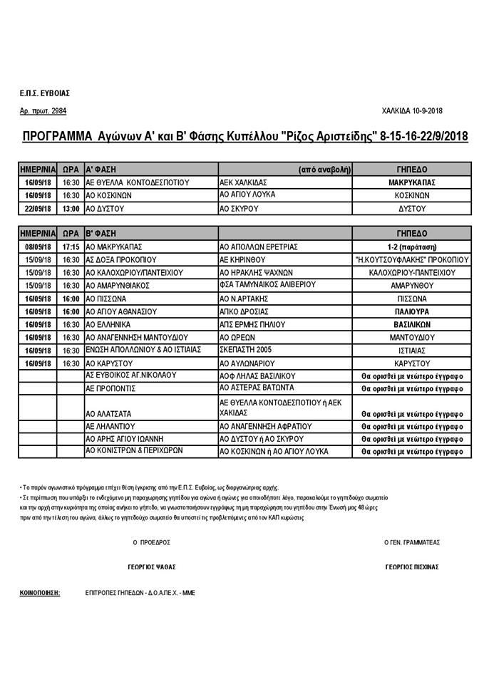 Πρόγραμμα αγώνων Α' και Β' φάσης Κυπέλλου Ευβοίας  (15-16-22/9/2018)