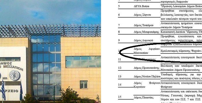 Εντάχθηκαν στο πρόγραμμα  «Φιλόδημος» δύο έργα για τον Δήμο Διρφύων Μεσσαπίων αξίας 2.140.322,58 και 507.900 ευρώ