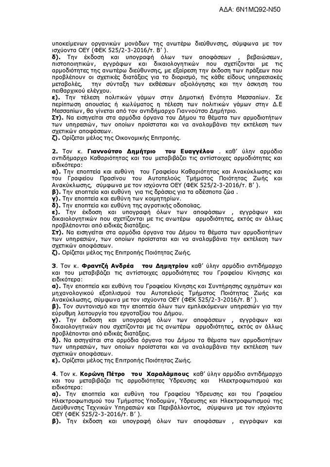 Αυτές είναι οι αρμοδιότητες των νέων Αντιδημάρχων του Δήμου Διρφύων Μεσσαπίων.Υπεύθυνο Αντιδήμαρχο για τα αδέσποτα όρισε ο Δήμαρχος Γιώργος Ψαθάς 5