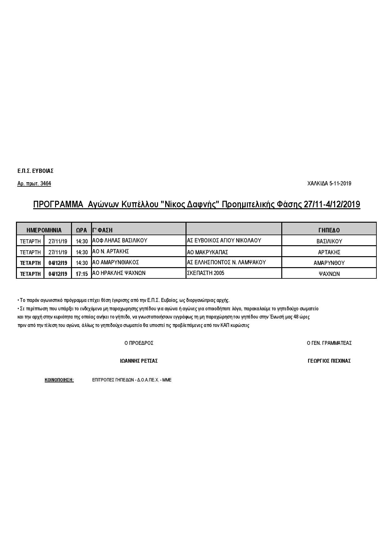 Πρόγραμμα επαναληπτικών αγώνων Κυπέλλου Ευβοίας (προημιτελική φάση) 2 9